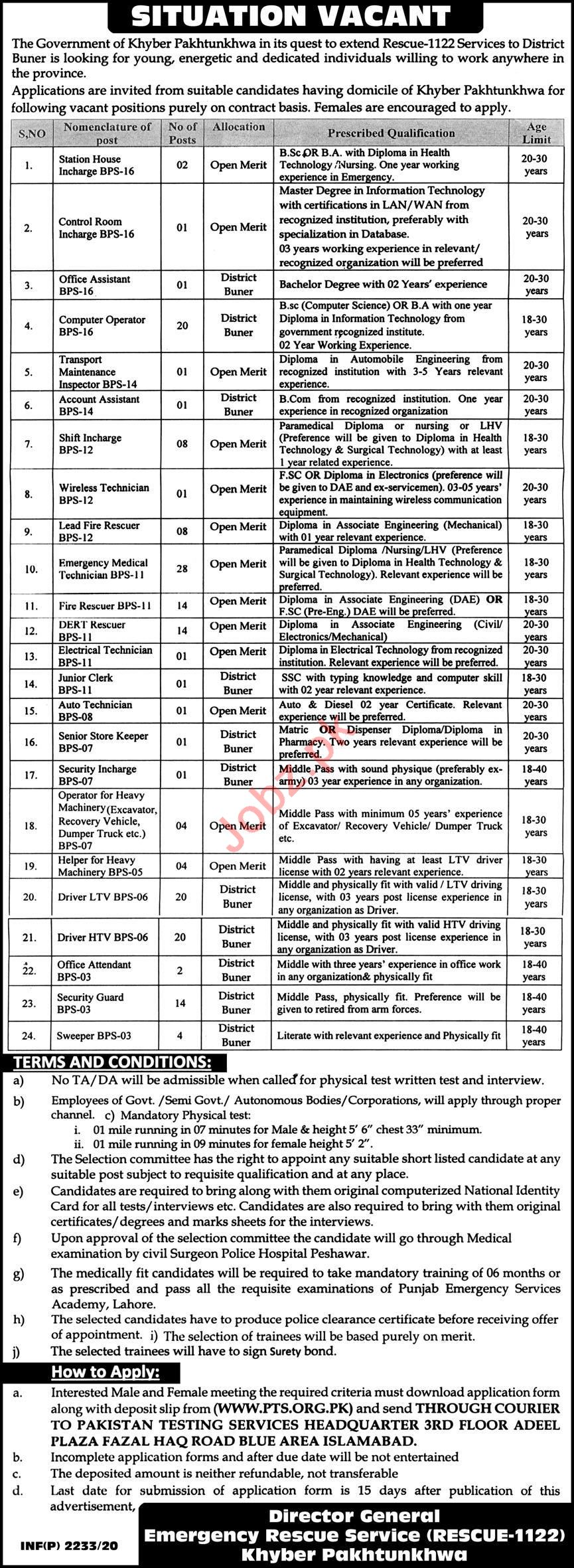 Rescue 1122 KPK Jobs 2020 Station House Incharge