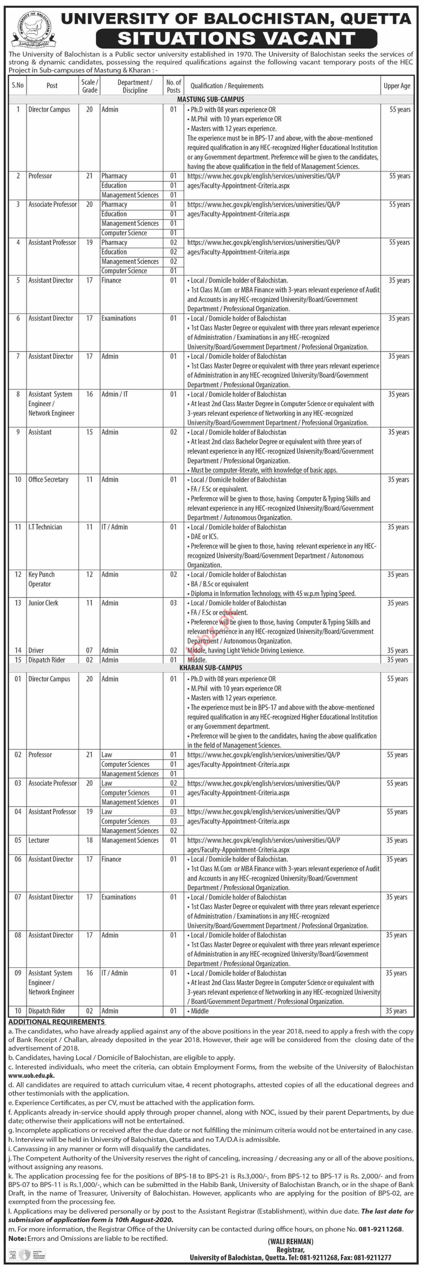University of Balochistan UOB Quetta Jobs 2020 or Professors