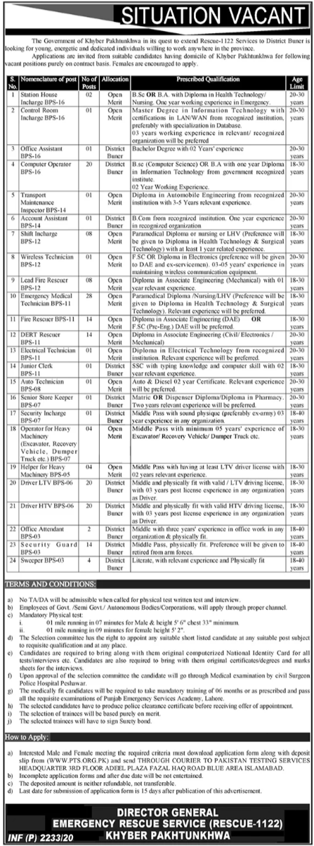 RESCUE 1122 KPK Jobs 2020 via PTS