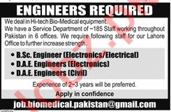 Electrical Engineer & Electronics Engineer Jobs 2020