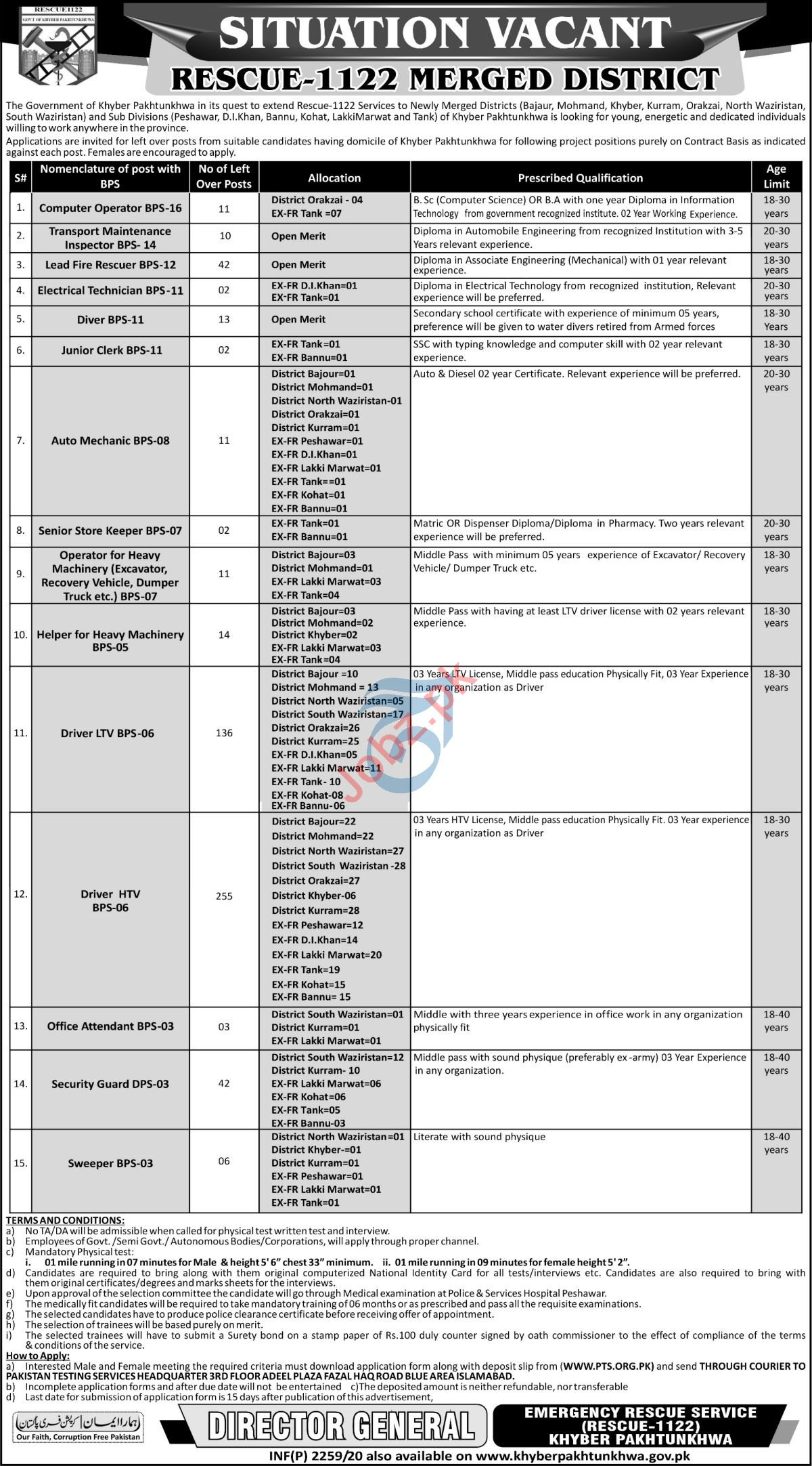 KP Rescue 1122 Peshawar Jobs 2020 for Technician & Driver