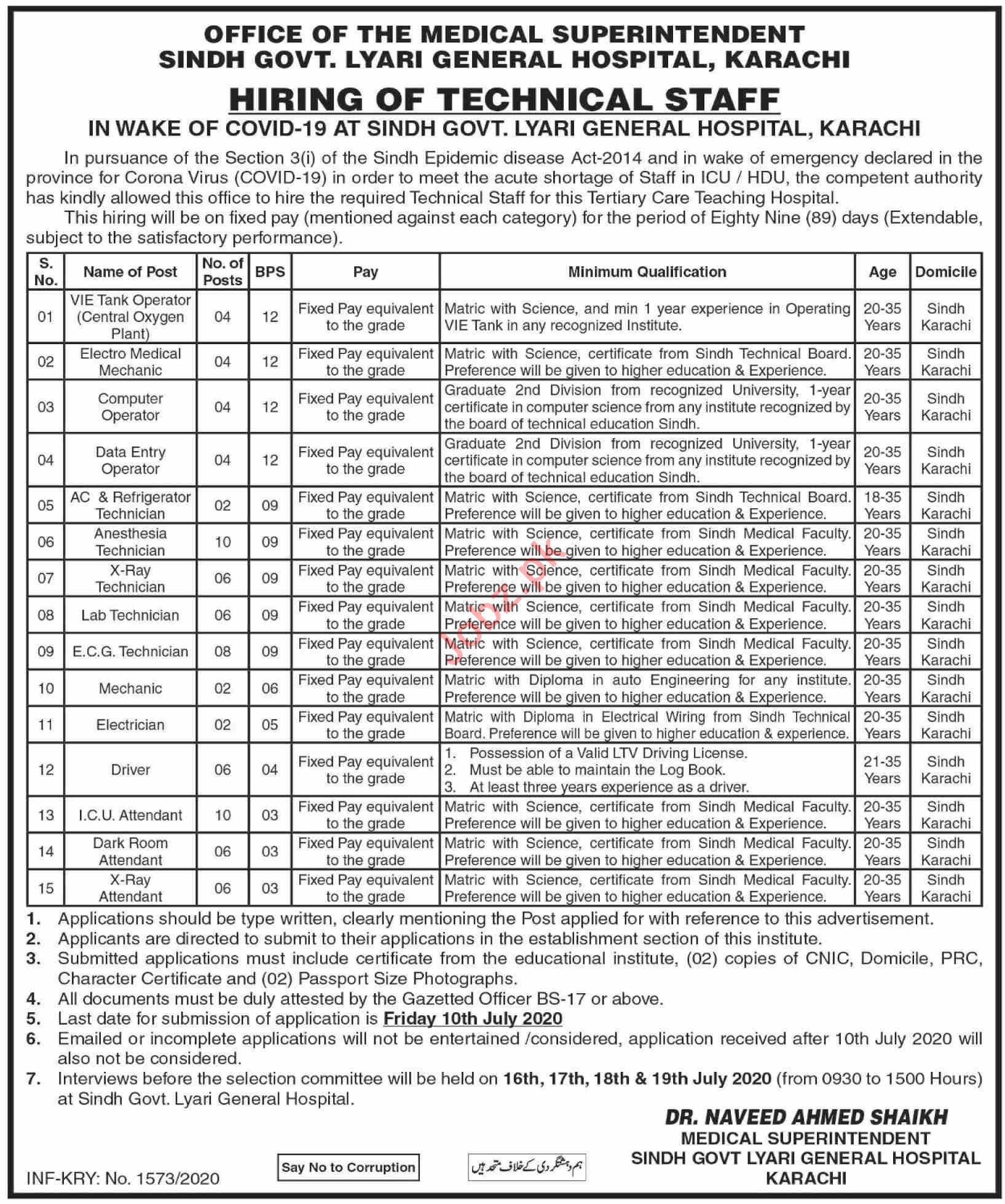 Sindh Govt Lyari General Hospital Jobs 2020