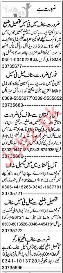Admin Manager & Admin Officer Jobs 2020 in Peshawar