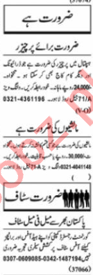 Computer Operator & Electrician Jobs 2020 in Lahore