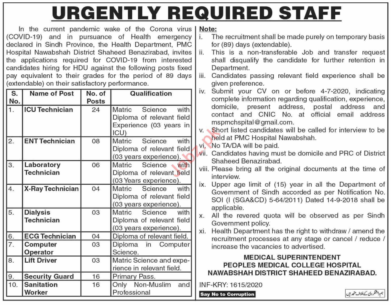 Peoples Medical College Hospital Nawabshah Jobs 2020