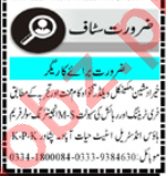 AC Technician & CCTV Operator Jobs 2020 in Peshawar