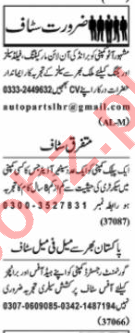 Sales Manager & Executive Manager Jobs 2020 in Lahore