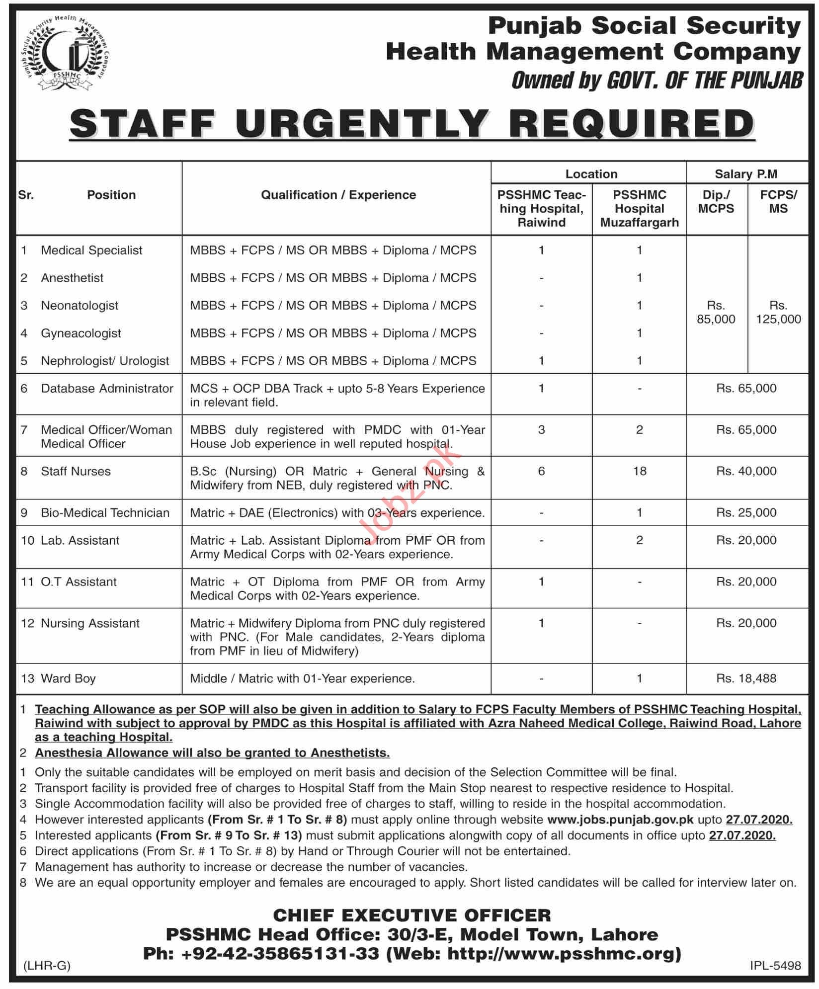 PSSHMC Jobs 2020 for Medical Specialist & Medical Officer