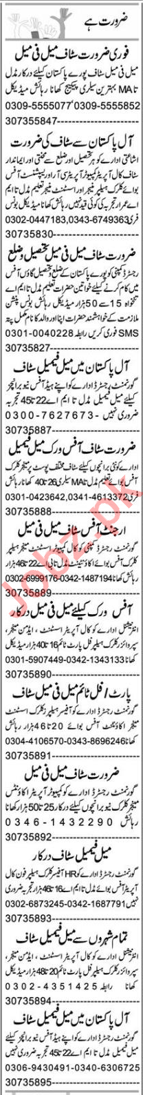 Assistant Manager & Branch Manager Jobs 2020 in Faisalabad