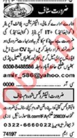 Khabrain Sunday Classified Ads 5th July 2020 Office Staff