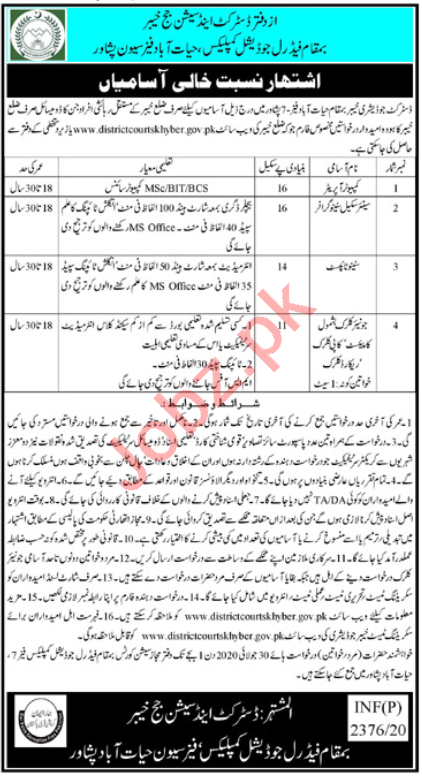 District & Session Court Khyber Jobs 2020 for Stenographer