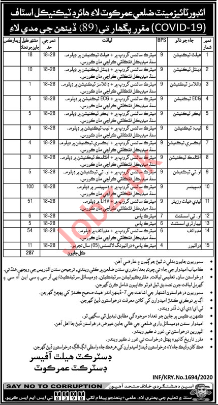 LHV & Technician Jobs 2020 in Health Department Umerkot