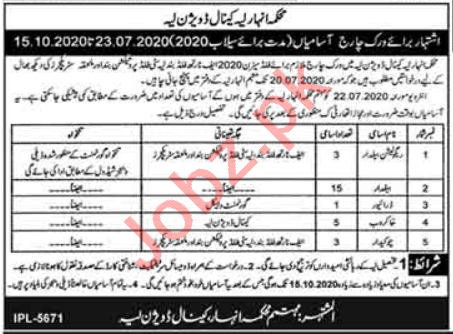 Irrigation Department Layyah Canal Division Jobs 2020