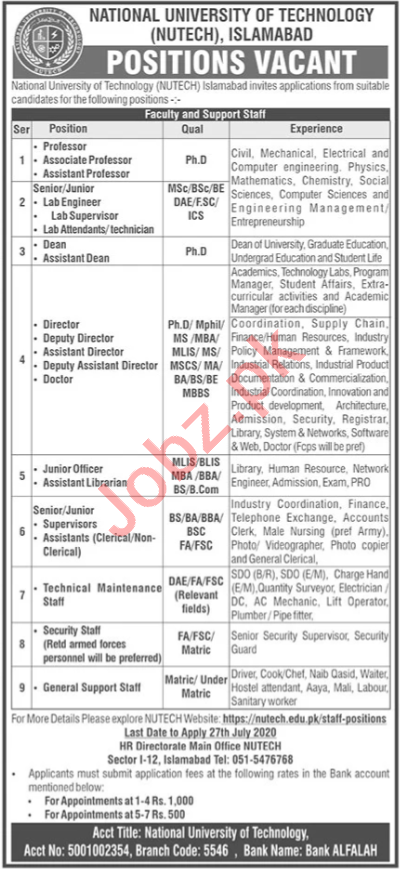 NUTECH University Jobs for Teaching & Non Teaching Staff