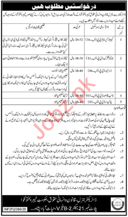 Law & Human Rights Department KPK Jobs 2020