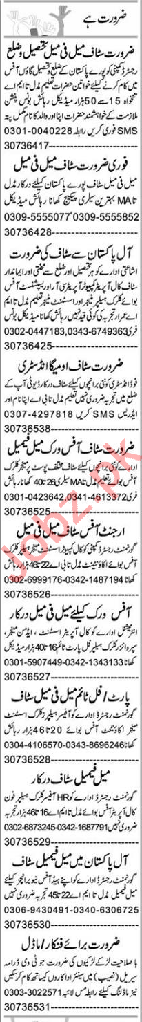 Recovery Officer & Call Operator Jobs 2020 in Multan