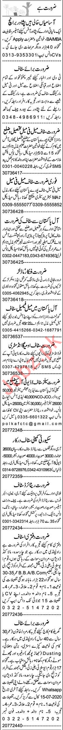 Branch Manager & HR Officer Jobs 2020 in Peshawar