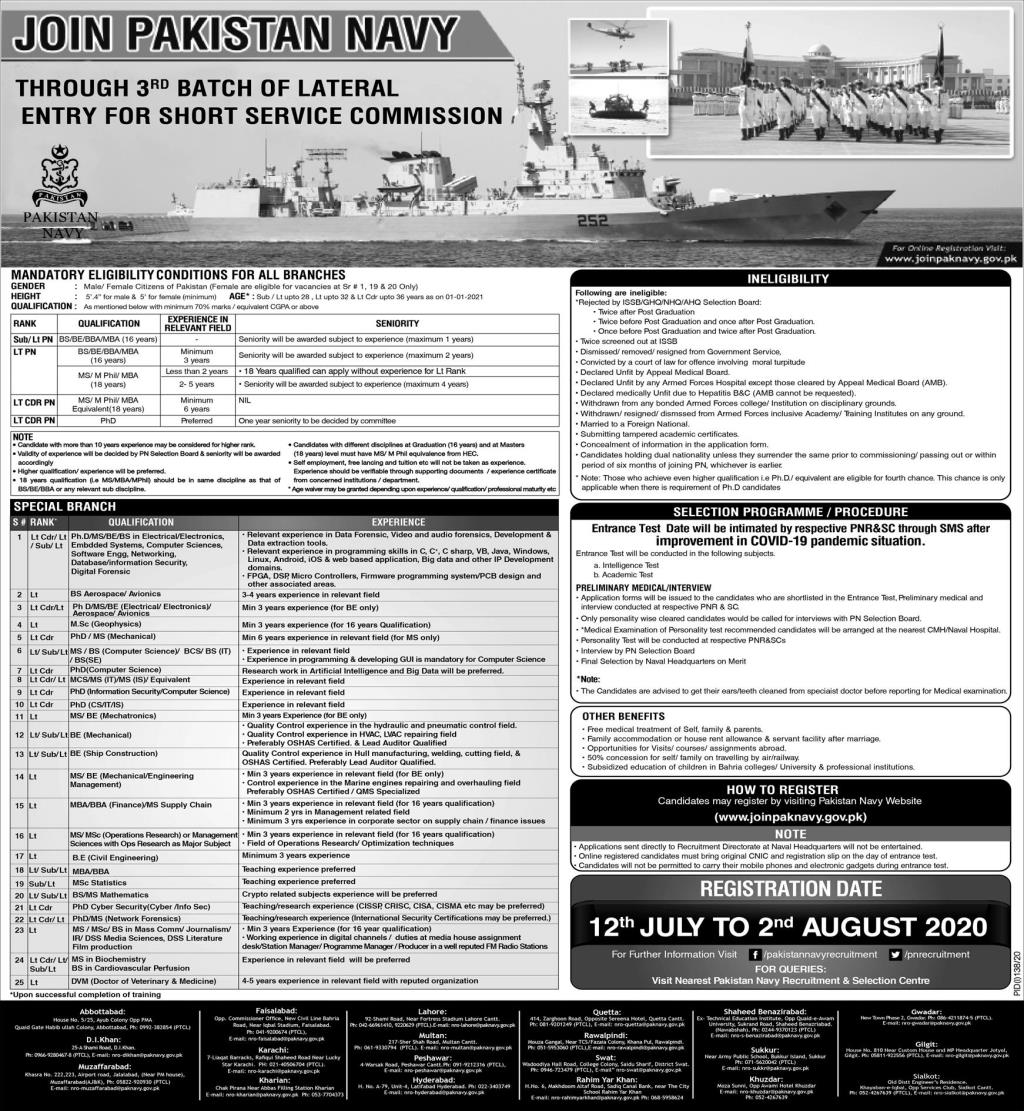 Join Pakistan Navy As Commissioned Officer