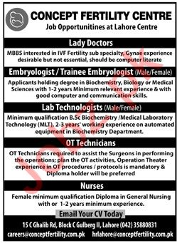 Concept Fertility Centre Lahore Jobs 2020 for Lady Doctors