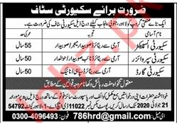 Security Inspector & Security Guard Jobs 2020 in Lahore