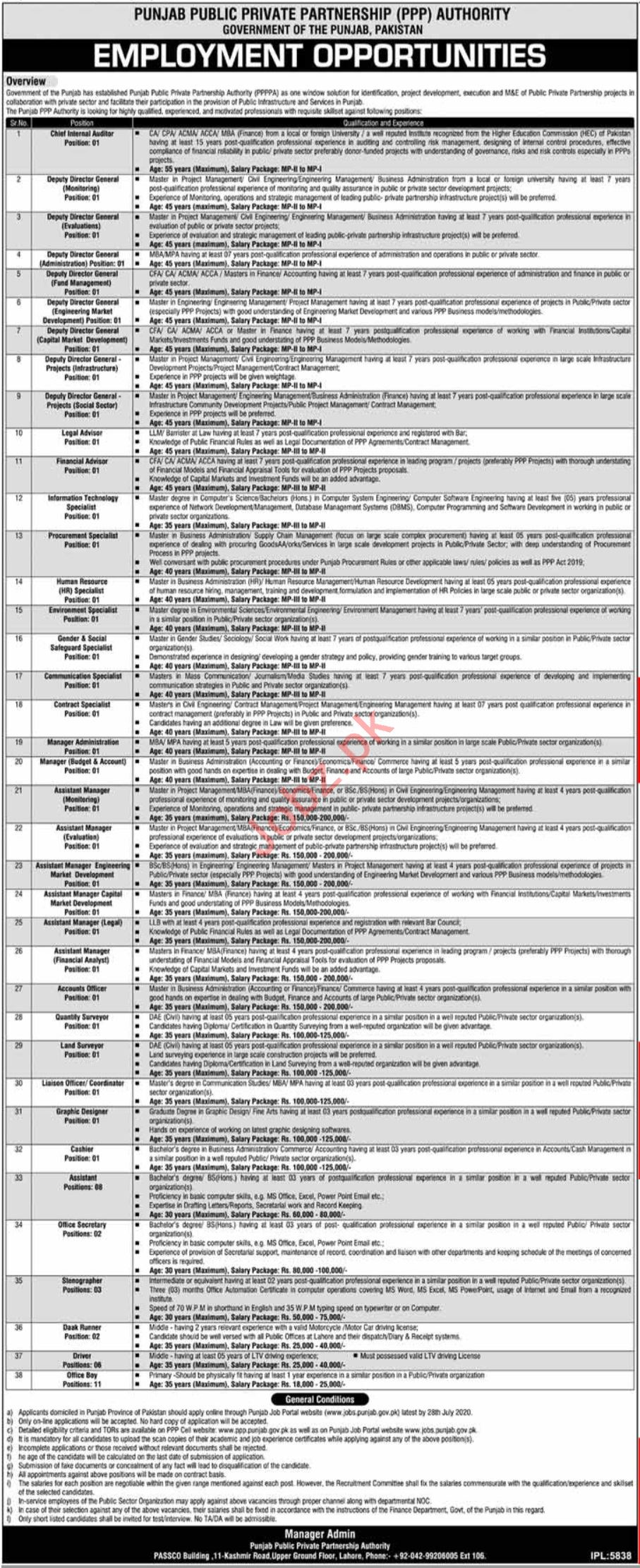Public Private Partnership Authority PPPA Jobs for Directors