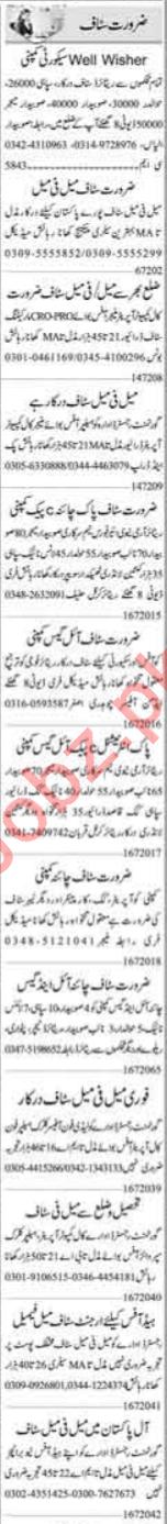 Data Entry Operator & Call Operator Jobs 2020 in Islamabad