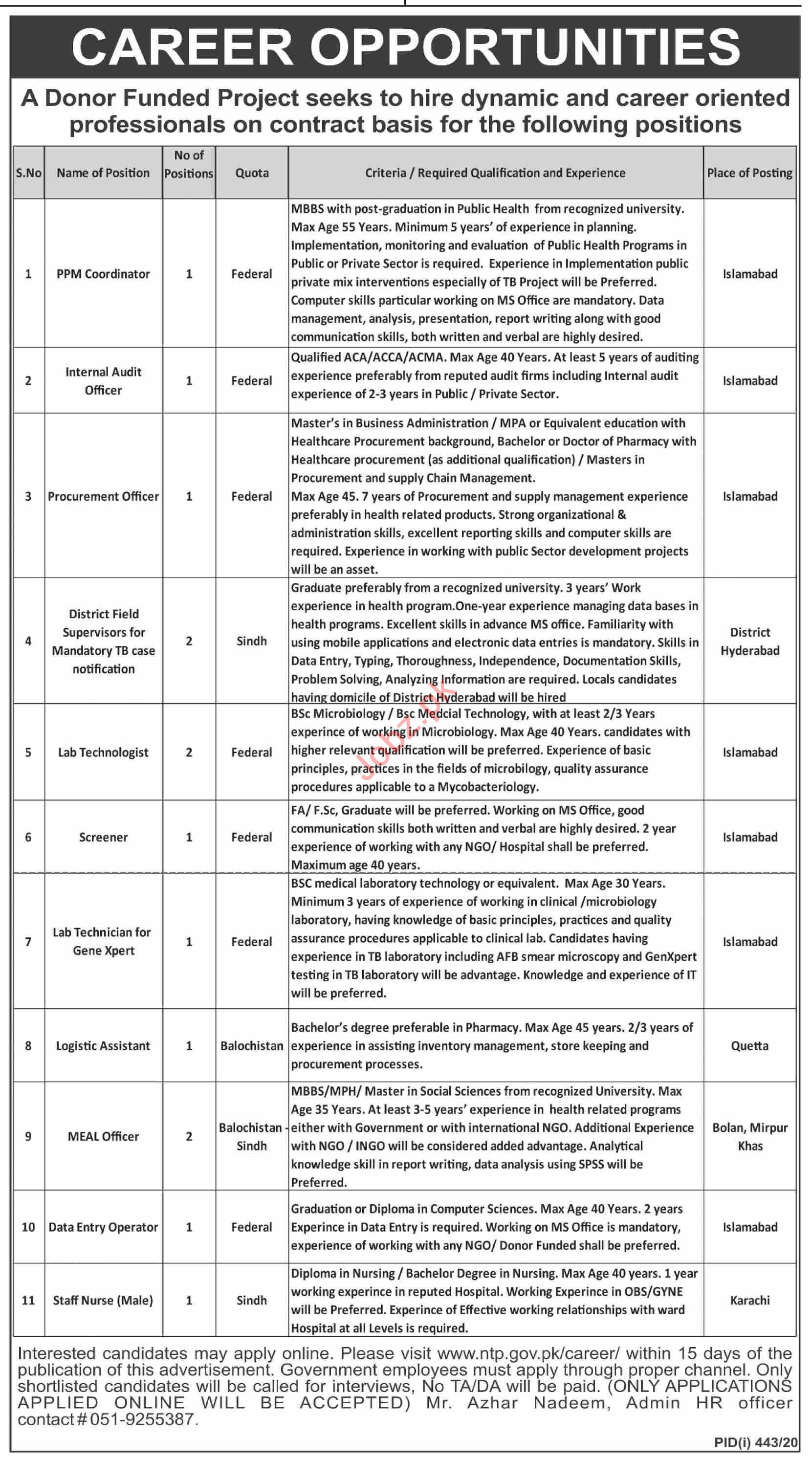 National TB Control Program NTB Islamabad Jobs 2020