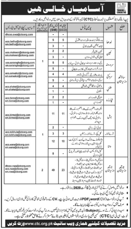 CHIP Training & Consulting Pvt Limited Jobs 2020