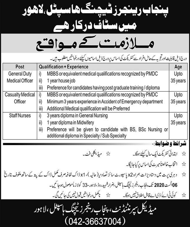 Punjab Rangers Teaching Hospital Jobs 2020 Fpr Lahore