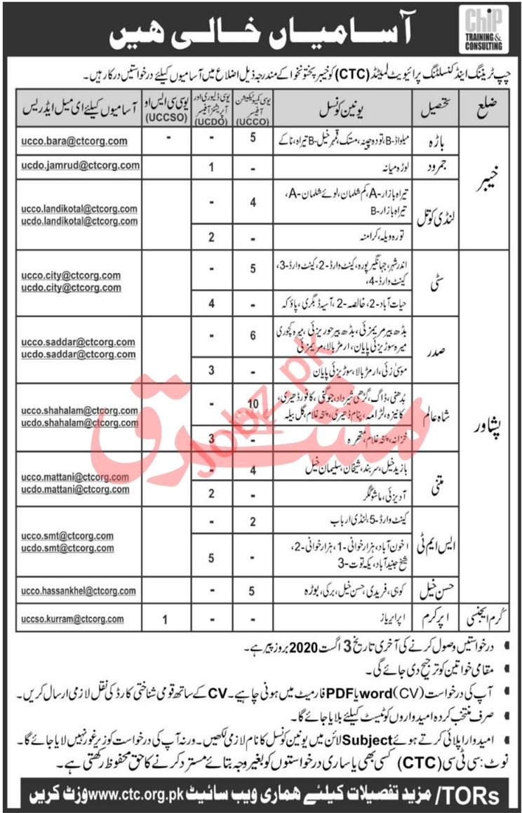 CHIP Training & Consulting KPK Jobs 2020 for UCCO Officer