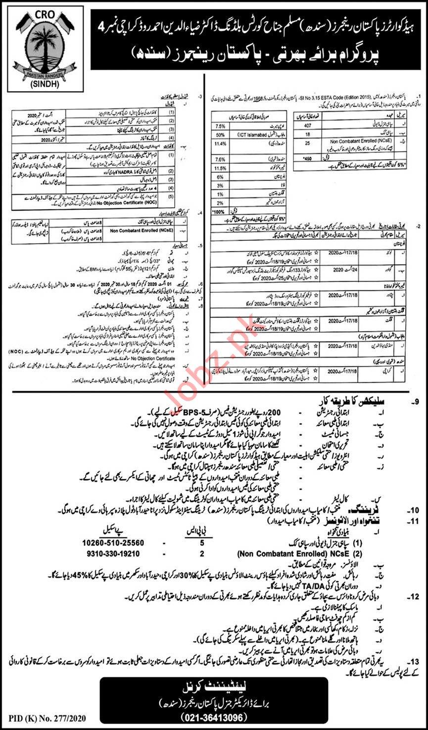 Pakistan Rangers Sindh Jobs 2020 for Sepoy & Sepoy Cook