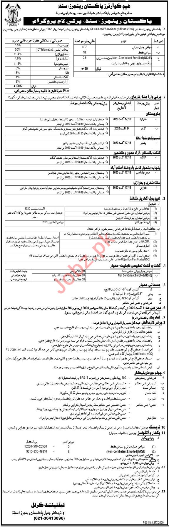 Pakistan Rangers Sindh Jobs for Sepoy General Duty & Tailor