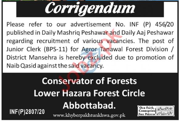 Lower Hazara Forest Circle Abbottabad Jobs 2020 for Clerk