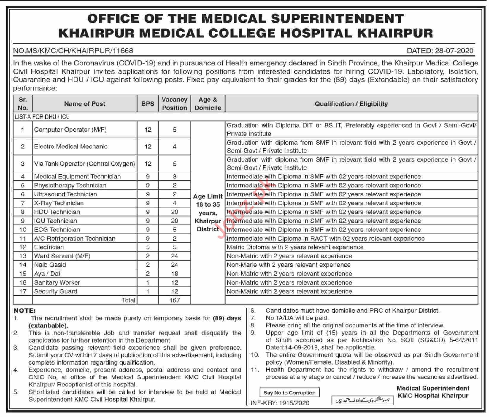 Khairpur Medical College Hospital Jobs 2020 for Technicians