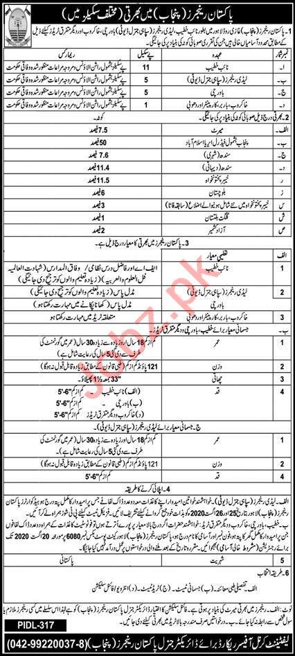 Pakistan Rangers Punjab Jobs 2020 for Sepoy General Duty
