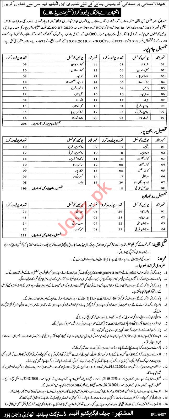 District Health Authority DHA Rajanpur Jobs 2020