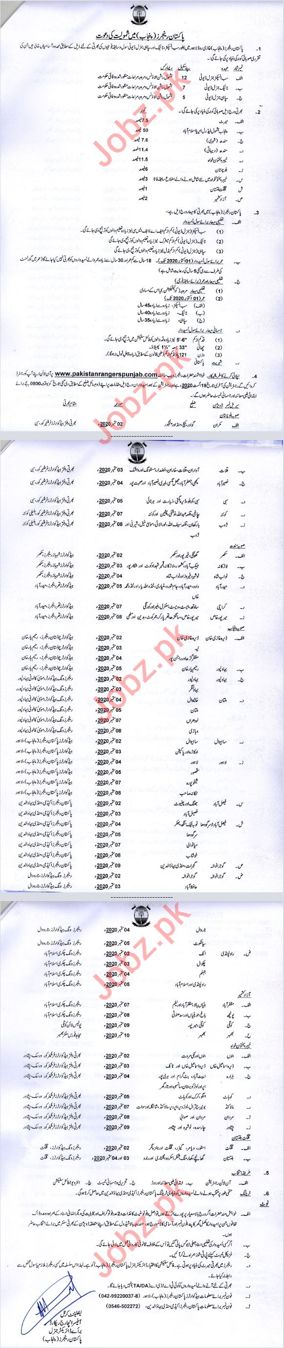 Punjab Rangers Jobs 2020 for Sub Inspector & Sepoy