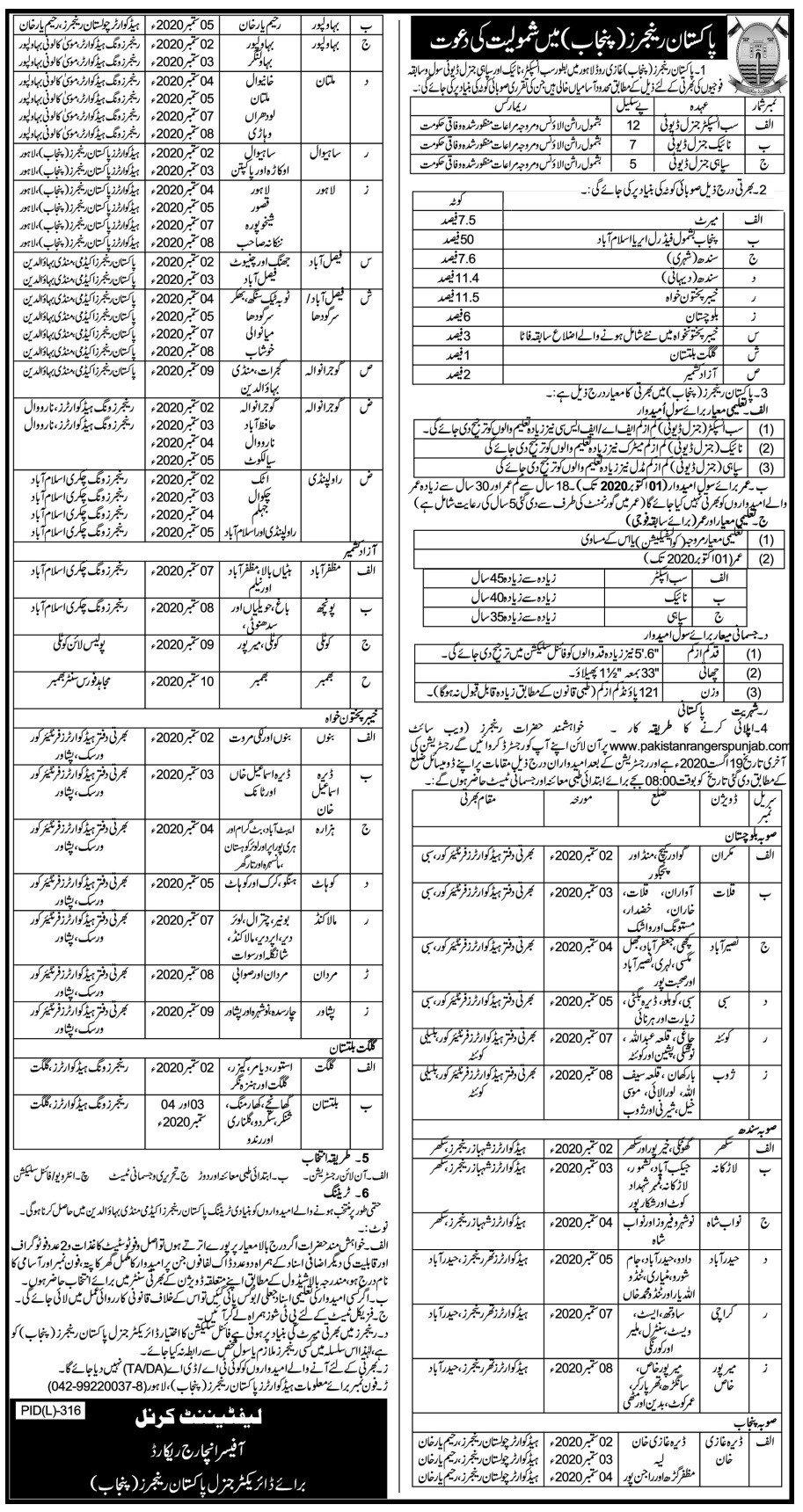 Sub Inspector General Duty Jobs 2020 in Pakistan Rangers