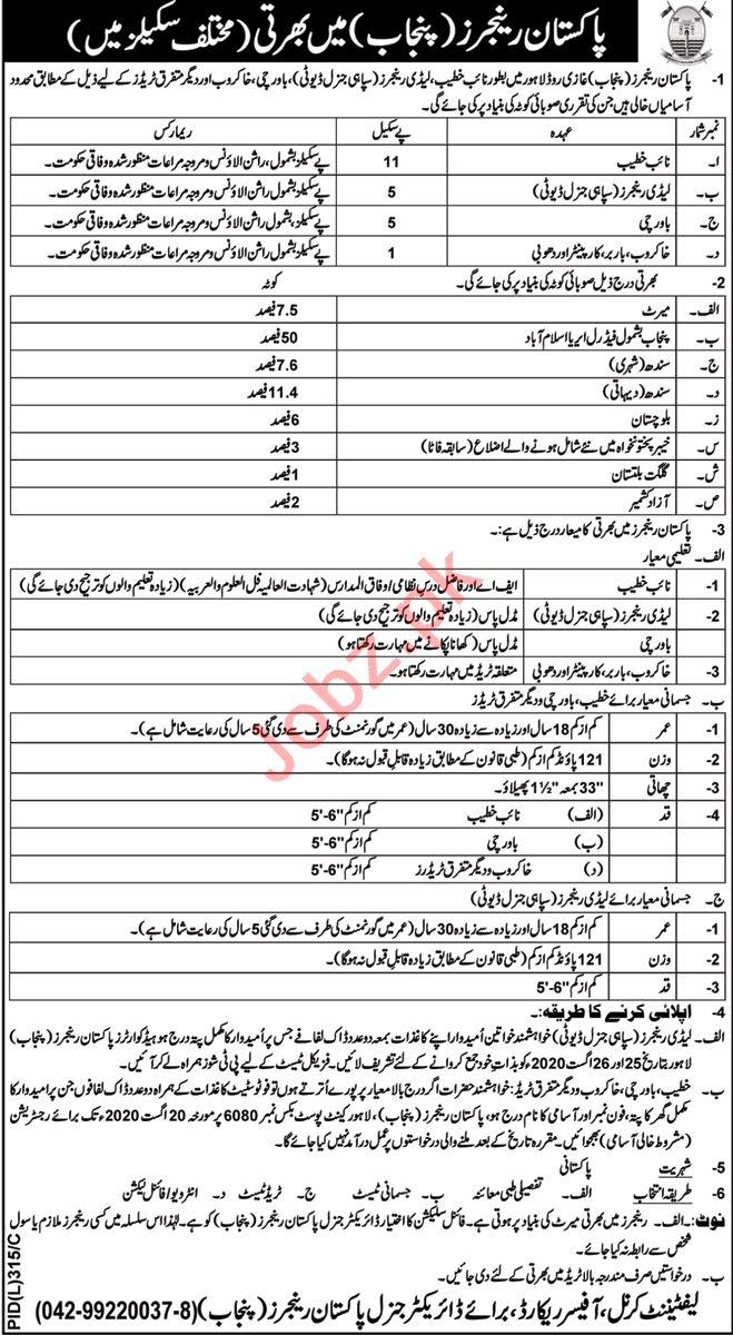 Pakistan Rangers Punjab Jobs 2020 for Naib Khateeb & Cook