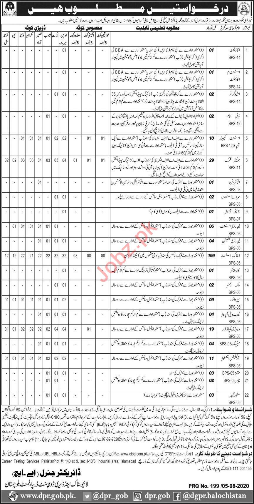 Livestock & Dairy Development Department Quetta Jobs 2020