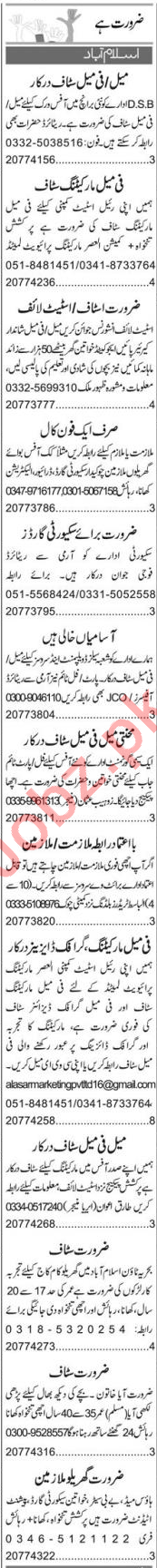 Finance Manager & Executive Manager Jobs 2020 in Islamabad