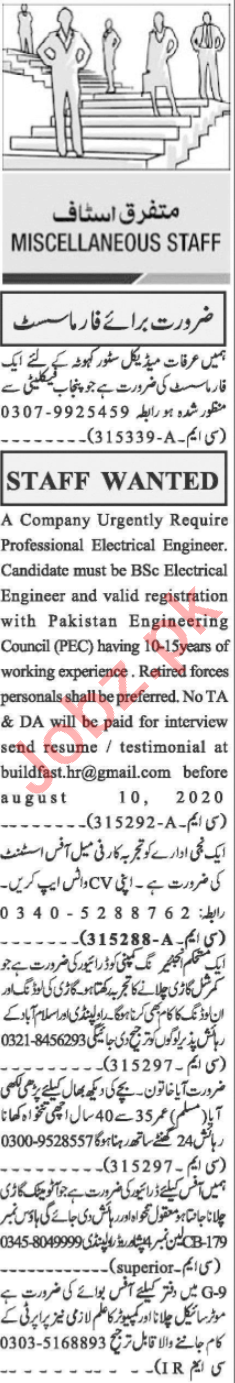 Pharmacist & Office Assistant Jobs 2020 in Islamabad
