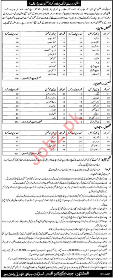 District Health Authority Rajanpur Jobs for Polio Workers
