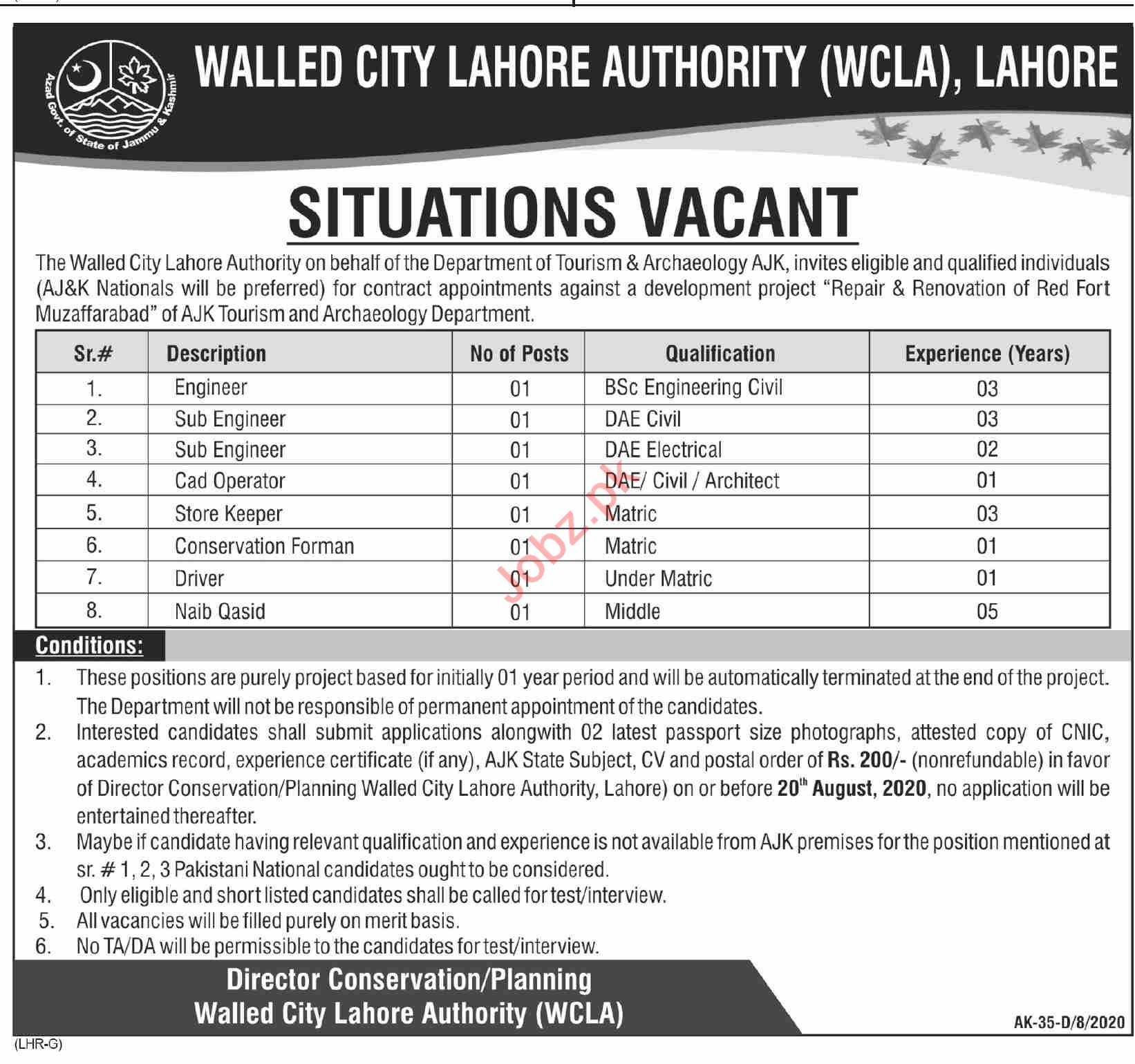 Walled City Lahore Authority WCLA Lahore Jobs 2020