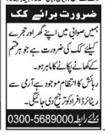 House Staff Jobs 2020 in Swabi KPK