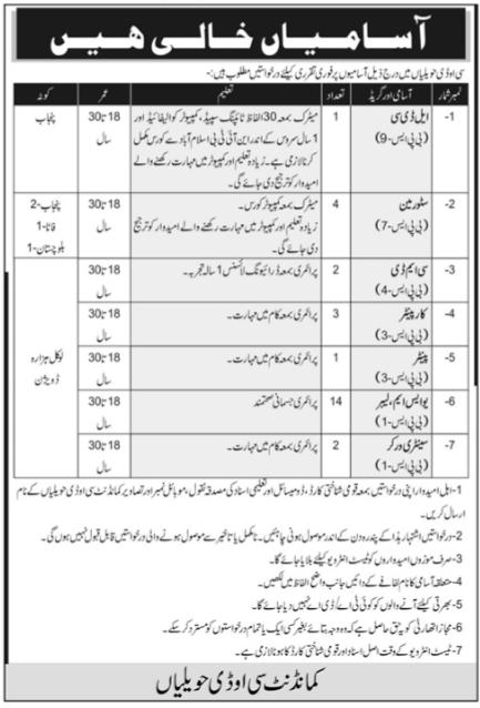Pakistan Army Central Ordnance Depot COD Jobs 2020