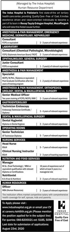 Indus Hospital Jobs 2020 For Muzaffargarh
