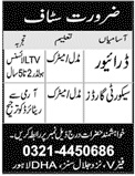 LTV Driver & Security Guard Jobs 2020 in Lahore
