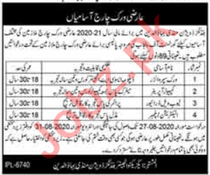 Provincial Buildings Division Mandi Bahauddin Jobs 2020