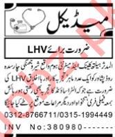 Lady Health Visitor & Medical Officer Jobs 2020 in Peshawar